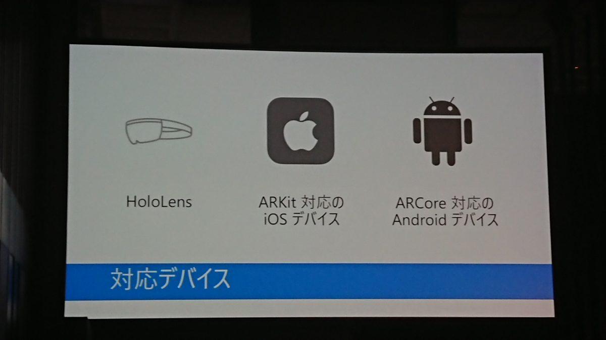 Azure Spatial Anchorsの対応デバイス