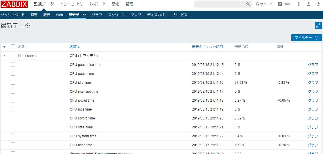 Zabbixの最新データ画面