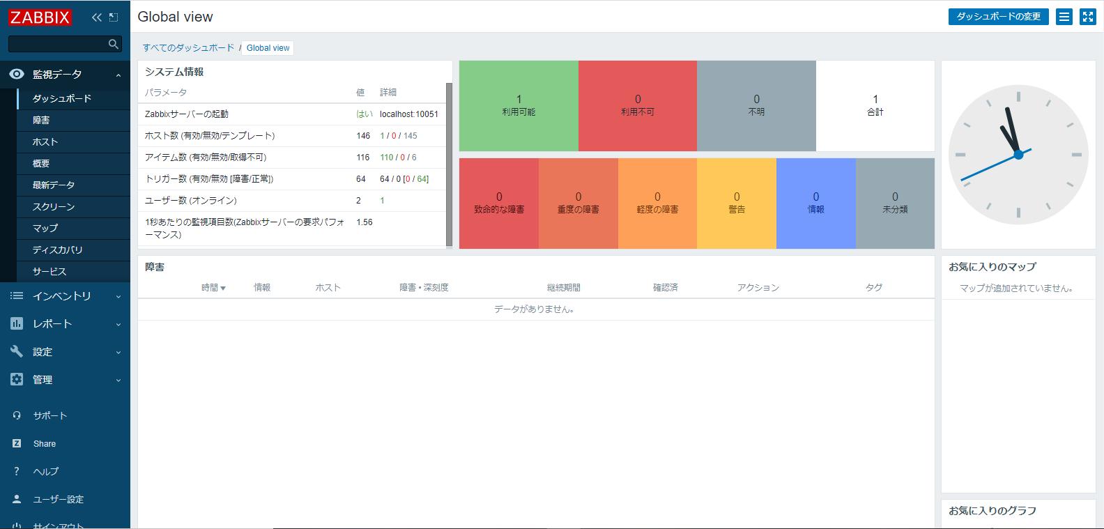 Zabbix5.0のダッシュボード画面